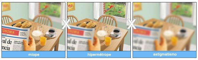 miopia-e-hipermetropia-copy