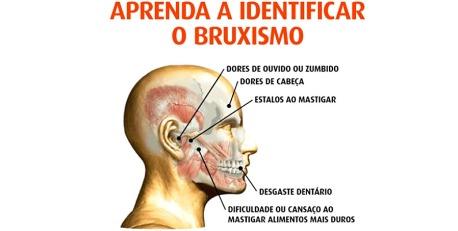 bruxismo_identificar