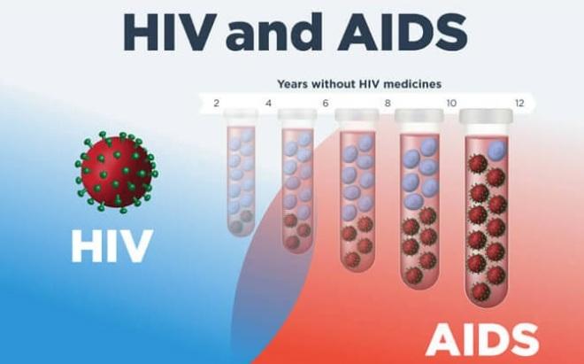 HIVvsAIDS_FS_700pix